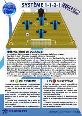 Le systeme tactique du foot à 5 : 1_1_2_1