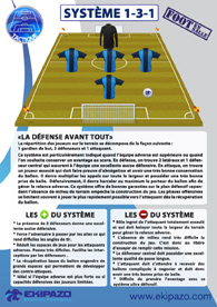 Foot a 5 : systeme tactique 1-3-1